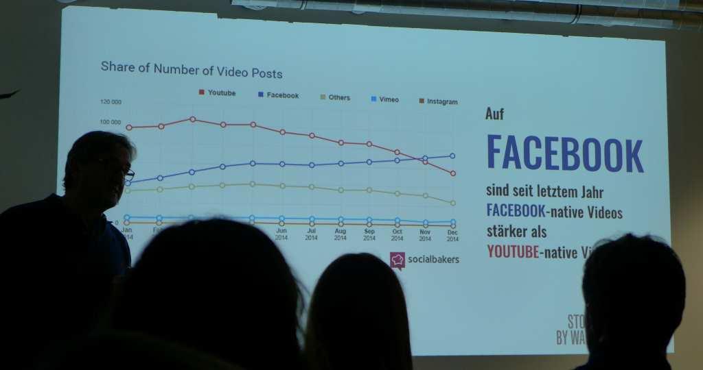 Facebook Video; Uwe Walter; audiovisuelles Storytelling; Social Media Club München; #smcmuc