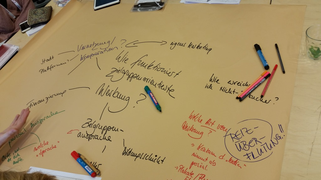Sessionarbeit zu Zielgruppen im Museum. Welche gibt es? Was ist dabei zu beachten? Paper mit Ideenentwürfen zu Zielgruppen. Museumsbarcamp Badisches Landesmuseum Karlsruhe #mcblm.
