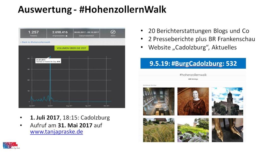 Auswertung des #HohenzollernWalk-s: Tweets, Blogposts, Berichte in Zeitungen und im Fernsehen sowie Fotos auf Instagram zu #BurgCadolzburg